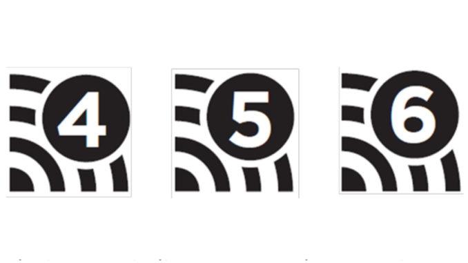 Logo-urile Wi-Fi 4, 5 și 6